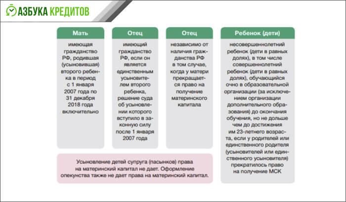 Банки москвы список кредит наличными для неработающих